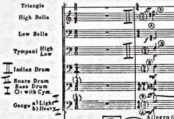 Deel partituur van Comedy, Ives' meest uitgesponnen polyritmische compositie, met wel 30 ineengevlochten melodie?n.